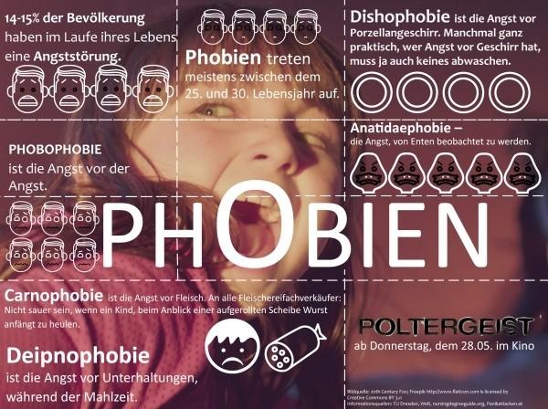 infografik_phobien