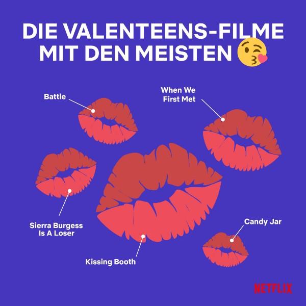 netflix_valenteenstag-infografik_kuesse